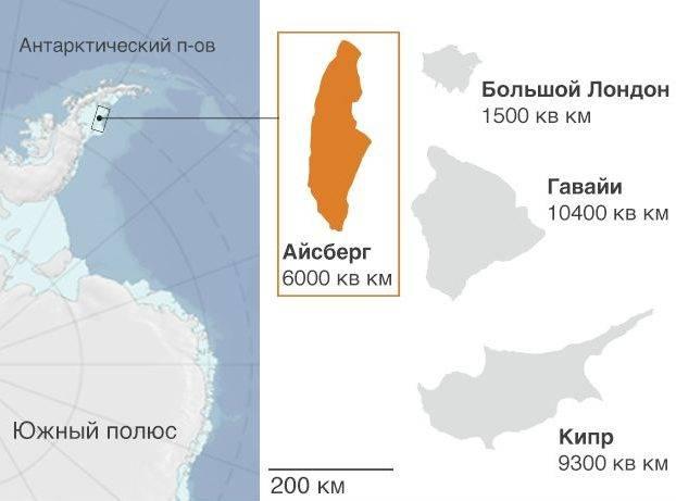 Сравнение размеров айсберга